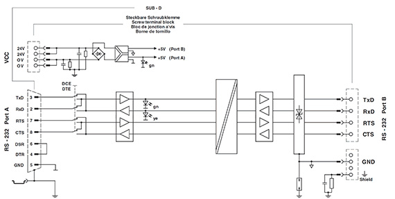 RS232 Serieller Isolator Blockdiagramm